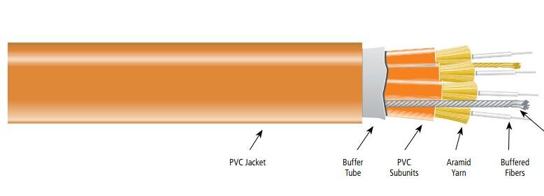 fiber breakout cable