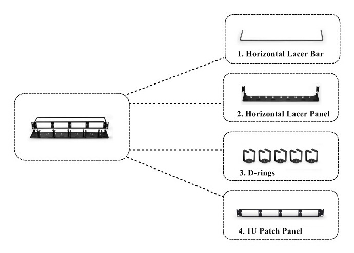 structure of 1U detachable horizontal cable management panel