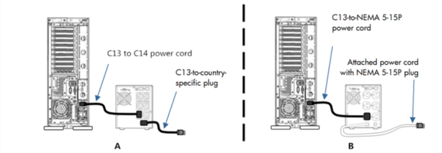 power cord in low density system
